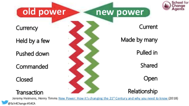 Old power, new power schematic